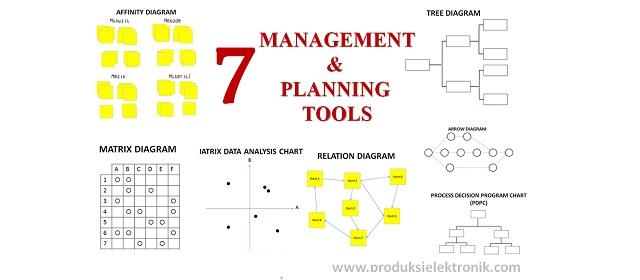 7 Alat Manajemen dan Perencanaan
