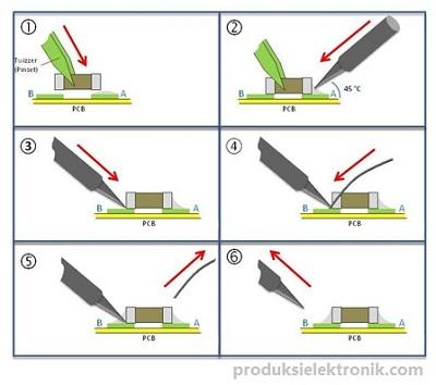 Langkah-langkah menyolder komponen chip dengan benar