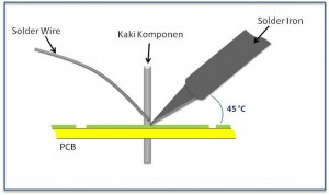 Posisi solder iron dan solder wire