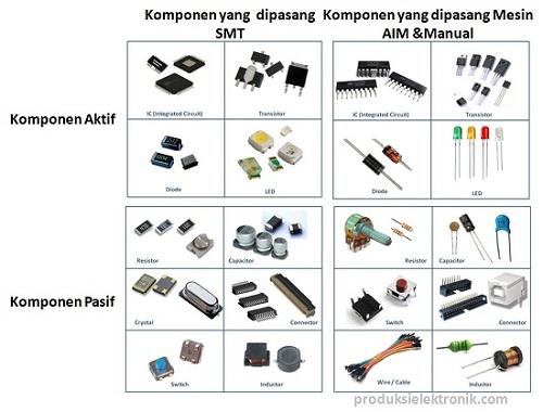 Pengelompokan Komponen Elektronika berdasarkan pemasangannya