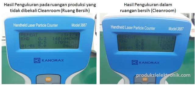Cara Mengukur Partikel Debu dengan Particle counter